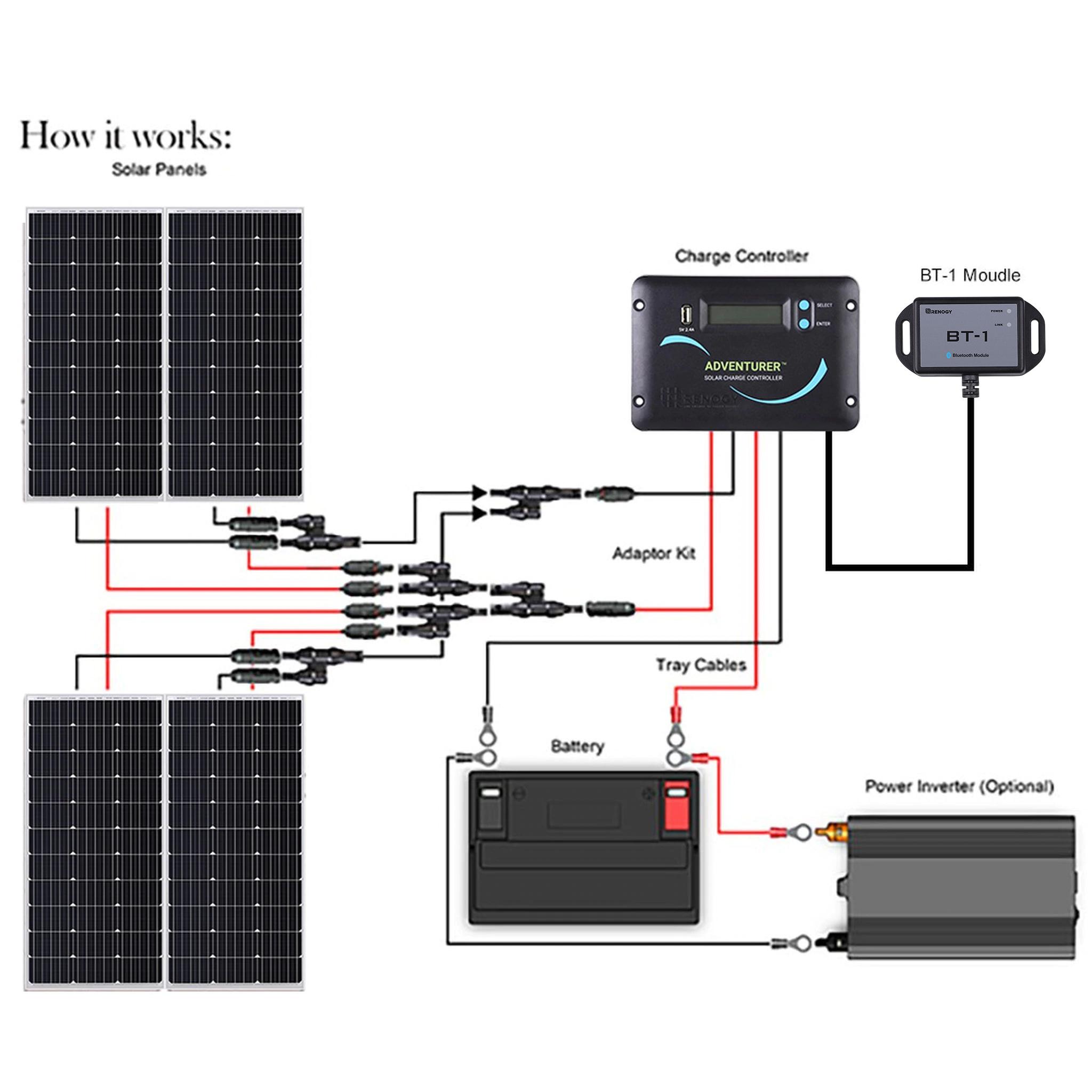 400 Watt RV Solar Kit.jpg