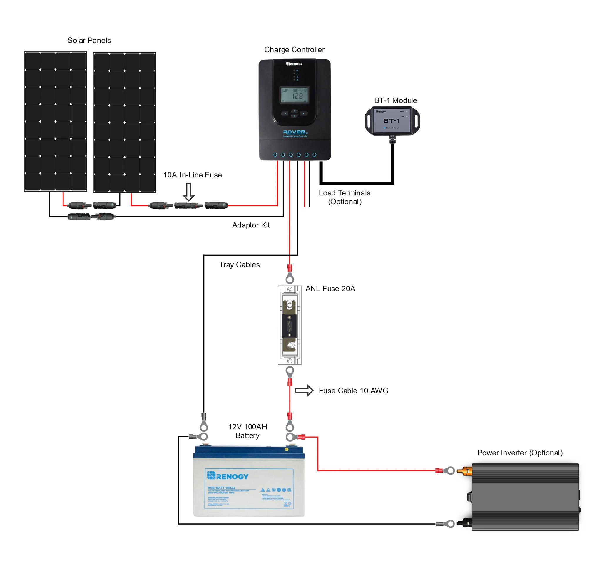 200 Watt Eclipse Solar Panel Premium Kit.jpg