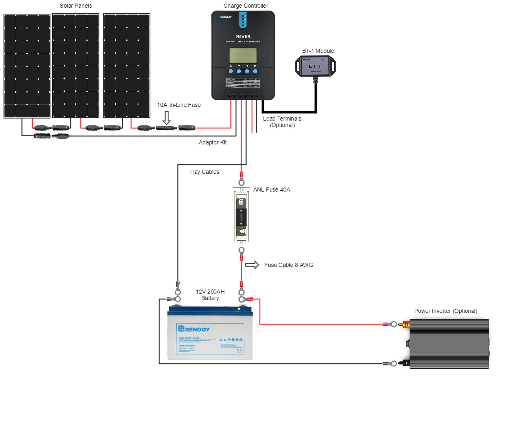 300W Eclipse Solar Premium Kit.jpg