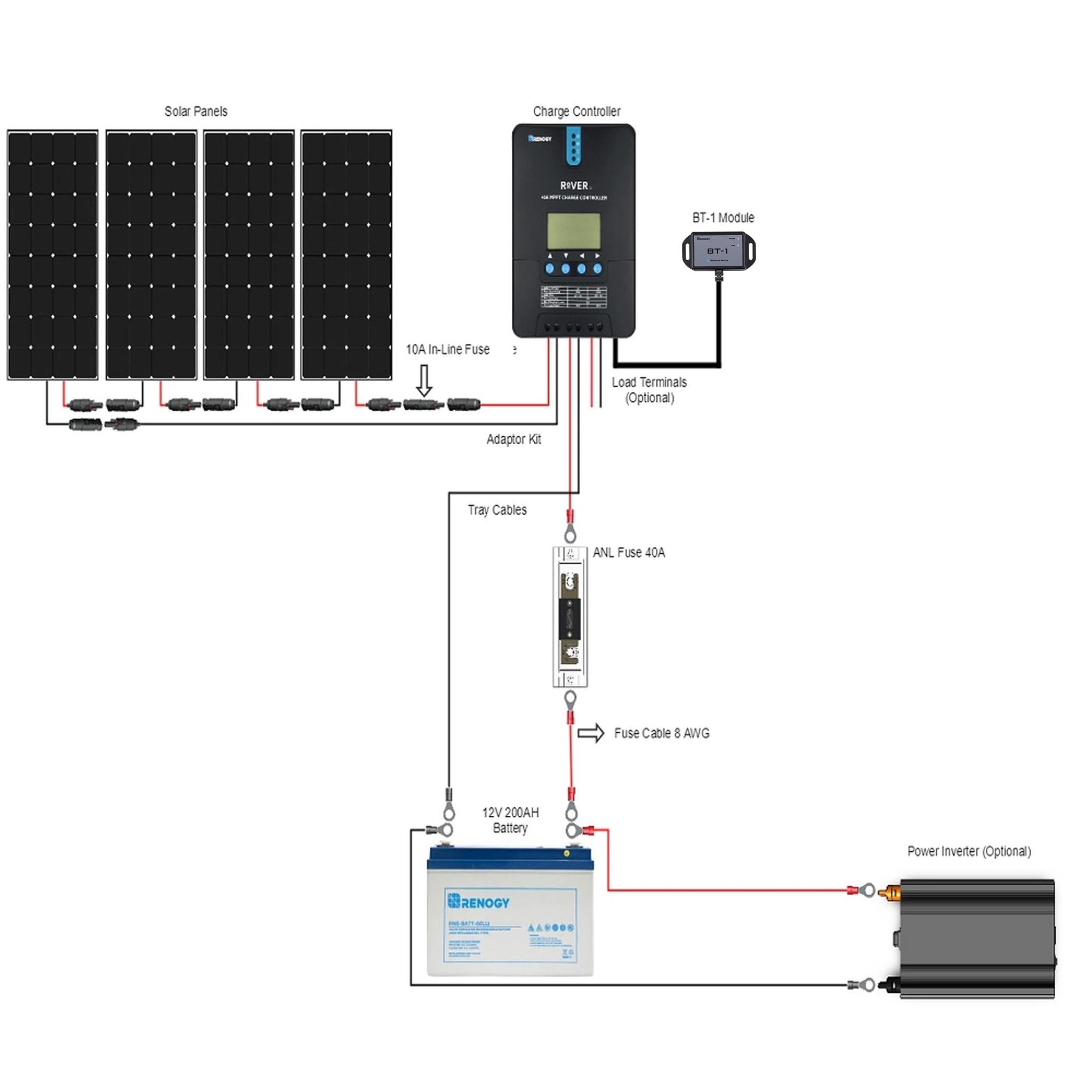 Premium Kit 400D connection.jpg